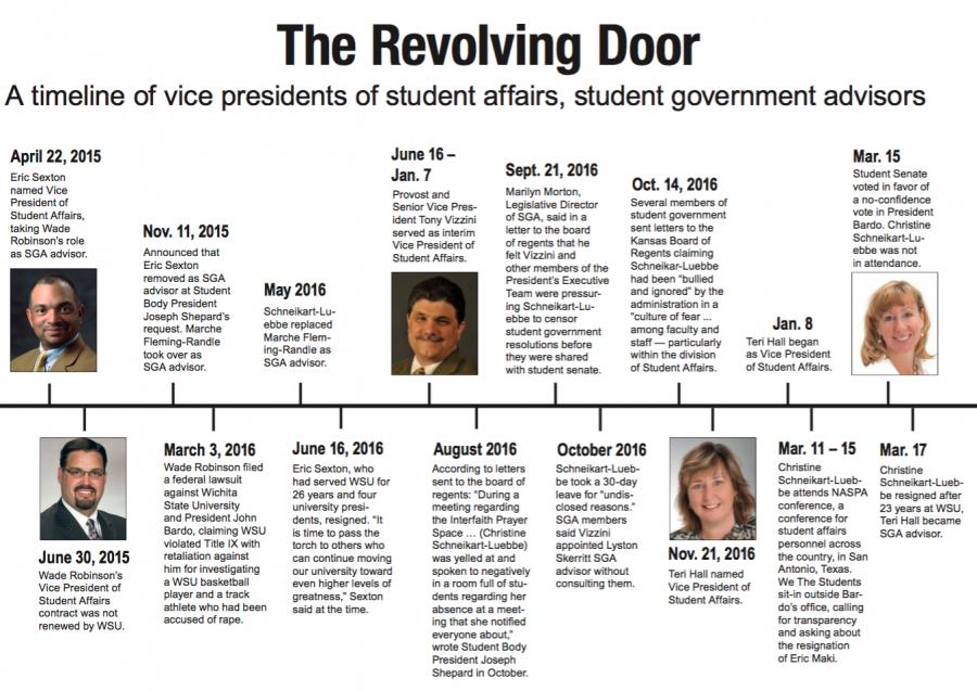 The+Revolving+Door