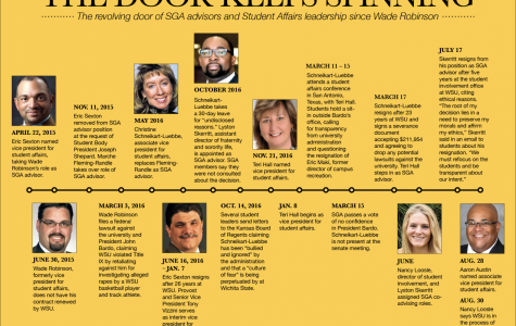 The door keeps spinning: the revolving door of SGA advisors and Student Affairs