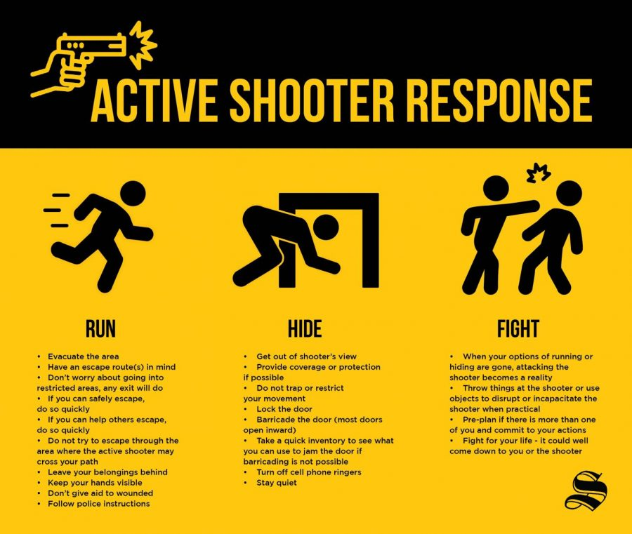 active shooter-01
