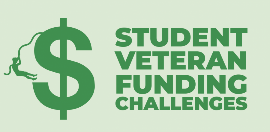 Student veterans say WSU Foundation is costing them donations